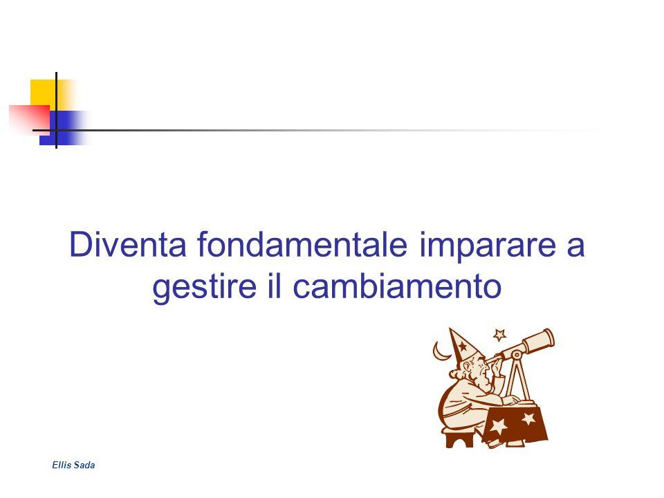 Se desiderate contattarmi per alcuni chiarimenti e/o approfondimenti: Ellis Sada Direzione Biblioteca Università Cattolica del Sacro Cuore Largo Gemelli,1 20123 Milano e-mail ellis.sada@unicatt.itellis.sada@unicatt.it http://www.unicatt.it/library Ellis Sada BUON NATALE!