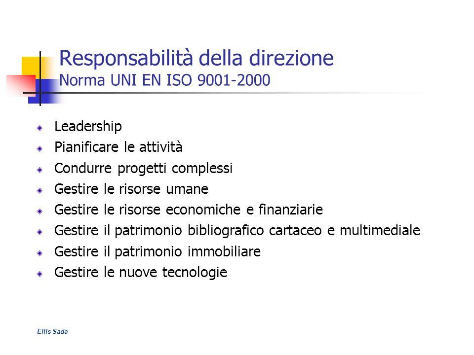Responsabilità della direzione Norma UNI EN ISO 9001-2000 Leadership Pianificare le attività Condurre progetti complessi Gestire le risorse umane Gest