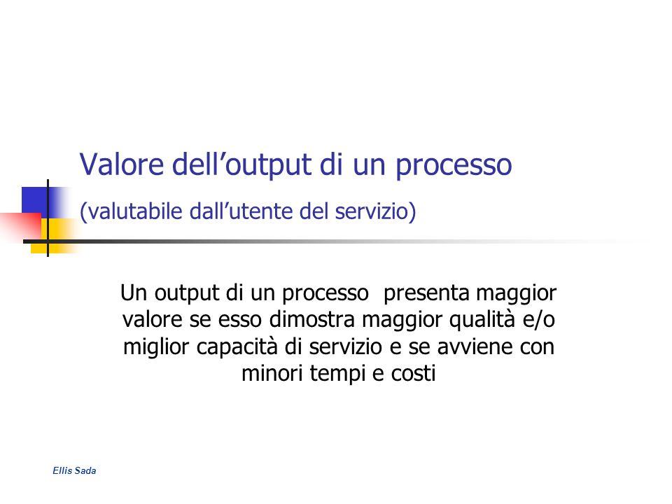 Valore delloutput di un processo (valutabile dallutente del servizio) Un output di un processo presenta maggior valore se esso dimostra maggior qualit