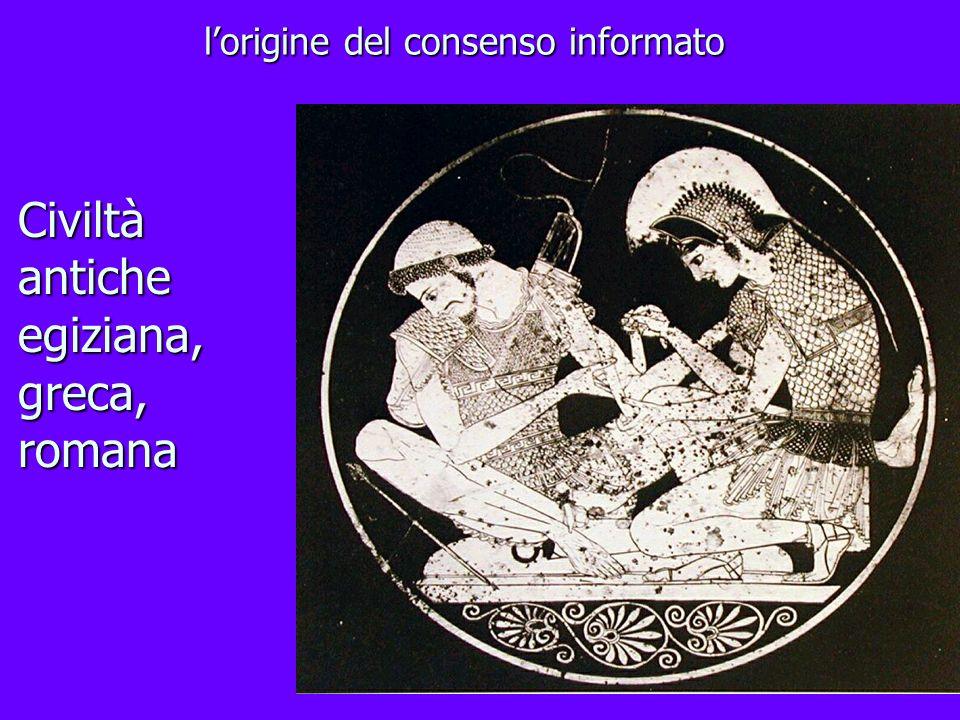 lorigine del consenso informato Civiltà antiche egiziana, greca, romana