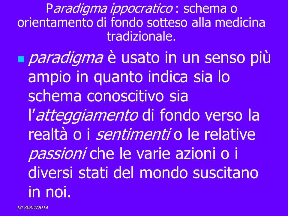 MI 30/01/2014 Paradigma ippocratico : schema o orientamento di fondo sotteso alla medicina tradizionale. paradigma è usato in un senso più ampio in qu