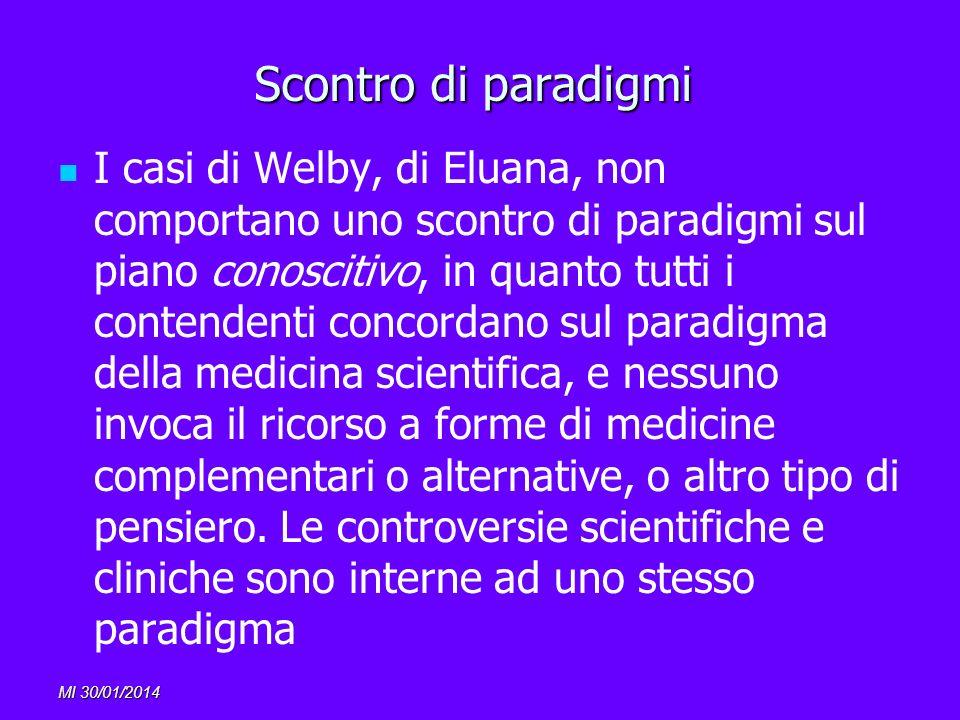 MI 30/01/2014 Scontro di paradigmi I casi di Welby, di Eluana, non comportano uno scontro di paradigmi sul piano conoscitivo, in quanto tutti i conten