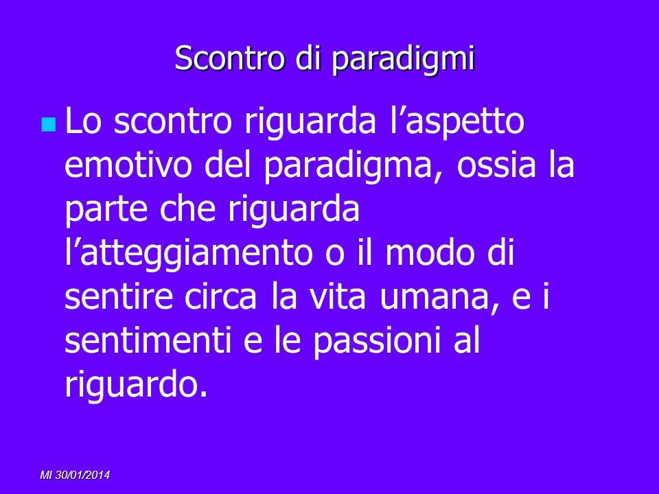 MI 30/01/2014 Scontro di paradigmi Lo scontro riguarda laspetto emotivo del paradigma, ossia la parte che riguarda latteggiamento o il modo di sentire