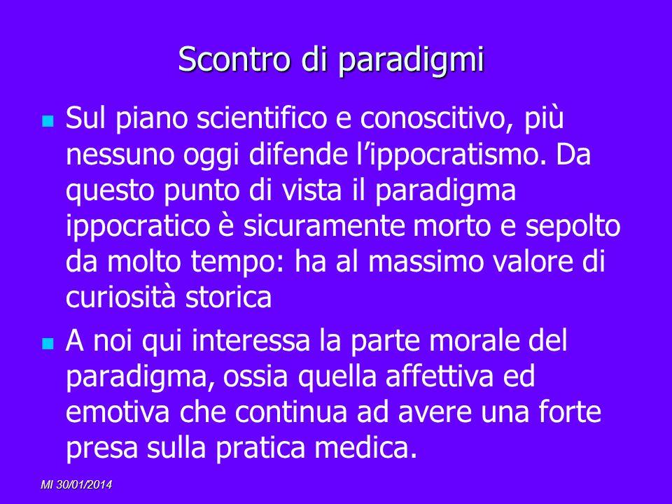 MI 30/01/2014 Scontro di paradigmi Sul piano scientifico e conoscitivo, più nessuno oggi difende lippocratismo. Da questo punto di vista il paradigma