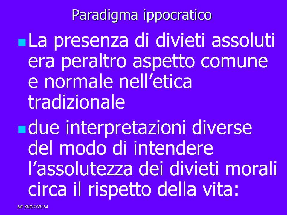 MI 30/01/2014 Paradigma ippocratico La presenza di divieti assoluti era peraltro aspetto comune e normale nelletica tradizionale due interpretazioni d