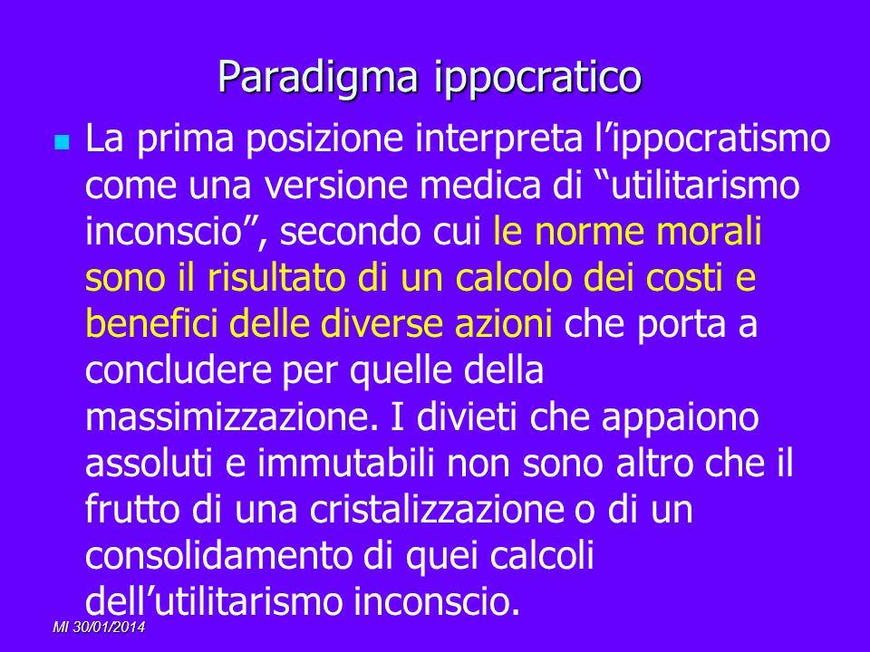 MI 30/01/2014 Paradigma ippocratico La prima posizione interpreta lippocratismo come una versione medica di utilitarismo inconscio, secondo cui le nor