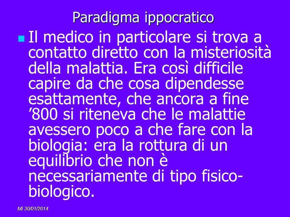 MI 30/01/2014 Paradigma ippocratico Il medico in particolare si trova a contatto diretto con la misteriosità della malattia. Era così difficile capire