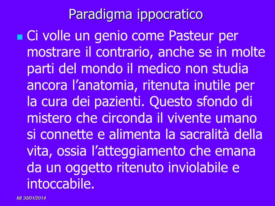 MI 30/01/2014 Paradigma ippocratico Ci volle un genio come Pasteur per mostrare il contrario, anche se in molte parti del mondo il medico non studia a
