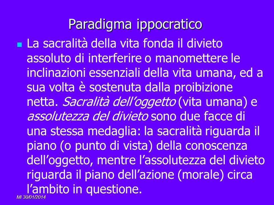 MI 30/01/2014 Paradigma ippocratico La sacralità della vita fonda il divieto assoluto di interferire o manomettere le inclinazioni essenziali della vi