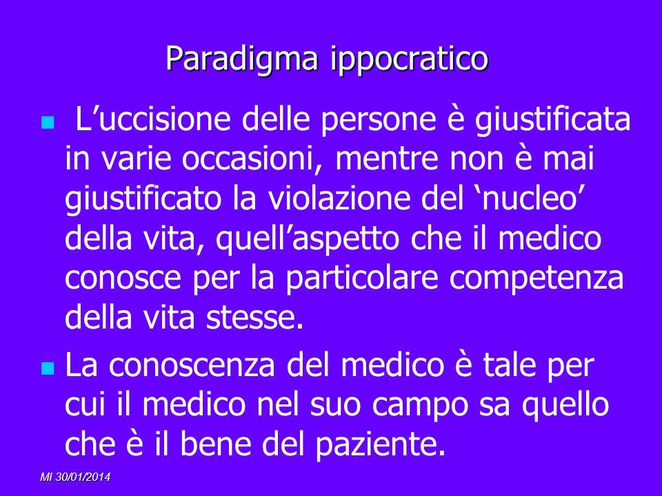 MI 30/01/2014 Paradigma ippocratico Luccisione delle persone è giustificata in varie occasioni, mentre non è mai giustificato la violazione del nucleo