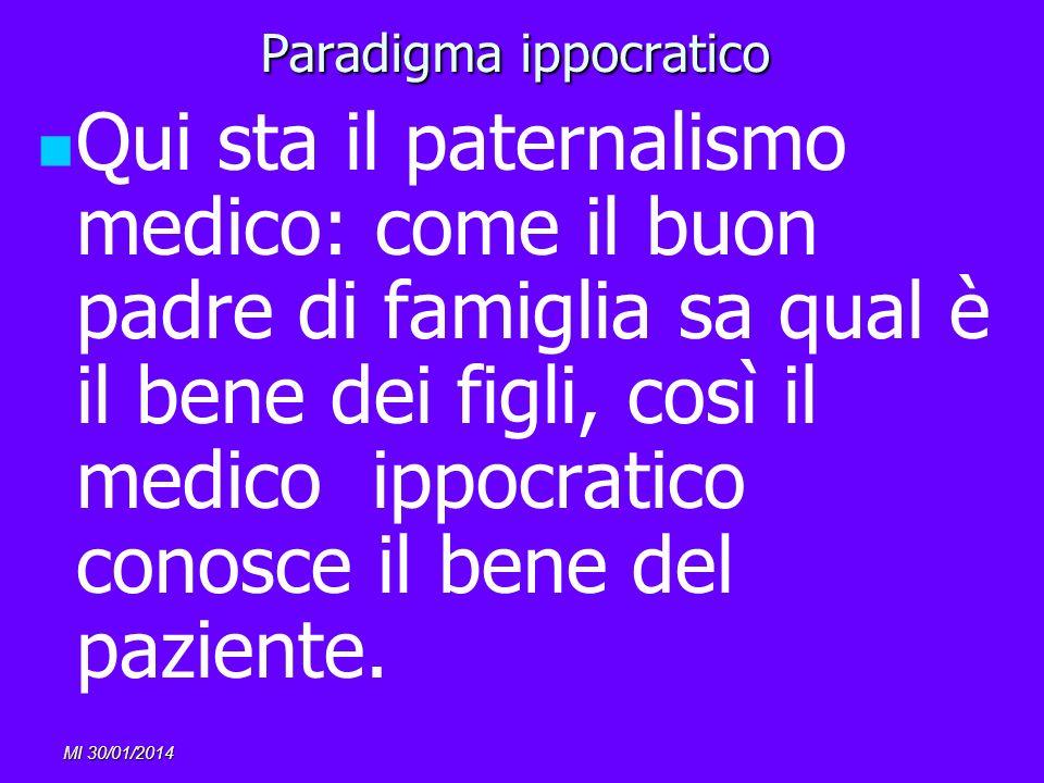 MI 30/01/2014 Paradigma ippocratico Qui sta il paternalismo medico: come il buon padre di famiglia sa qual è il bene dei figli, così il medico ippocra