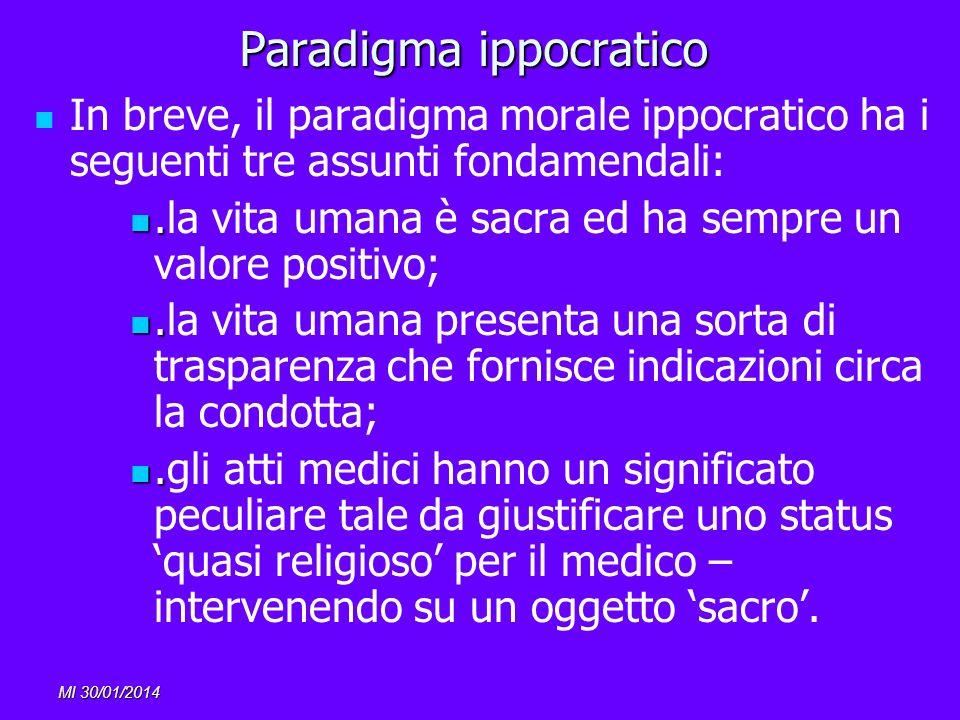 MI 30/01/2014 Paradigma ippocratico In breve, il paradigma morale ippocratico ha i seguenti tre assunti fondamendali:..la vita umana è sacra ed ha sem
