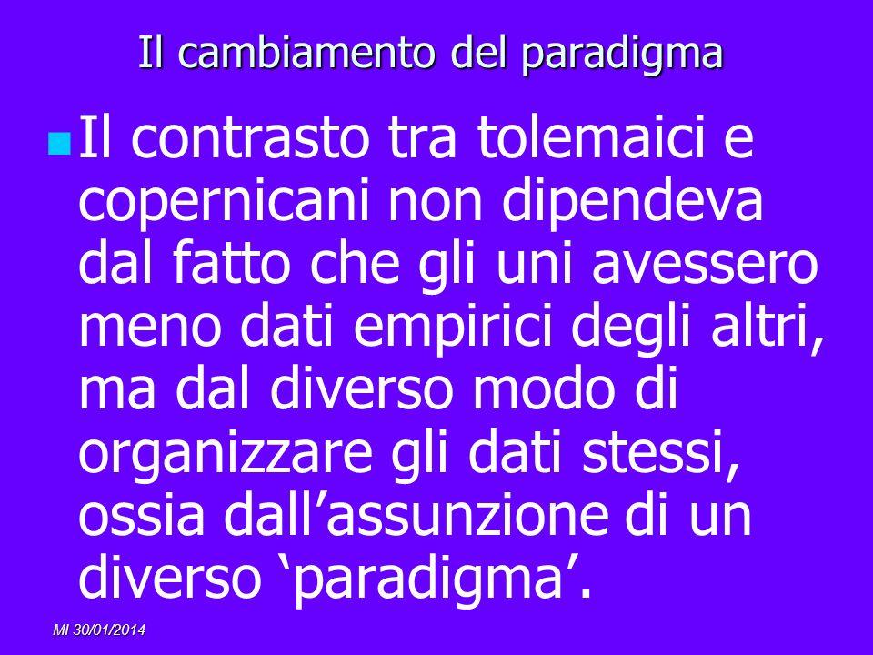 MI 30/01/2014 Il cambiamento del paradigma Il contrasto tra tolemaici e copernicani non dipendeva dal fatto che gli uni avessero meno dati empirici de