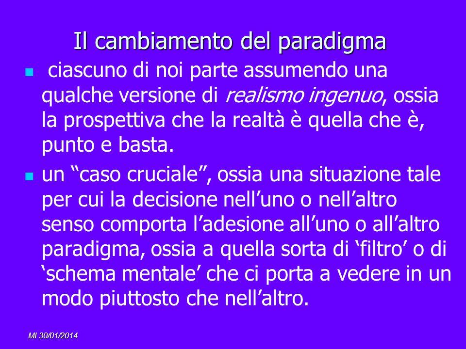 MI 30/01/2014 Il cambiamento del paradigma ciascuno di noi parte assumendo una qualche versione di realismo ingenuo, ossia la prospettiva che la realt