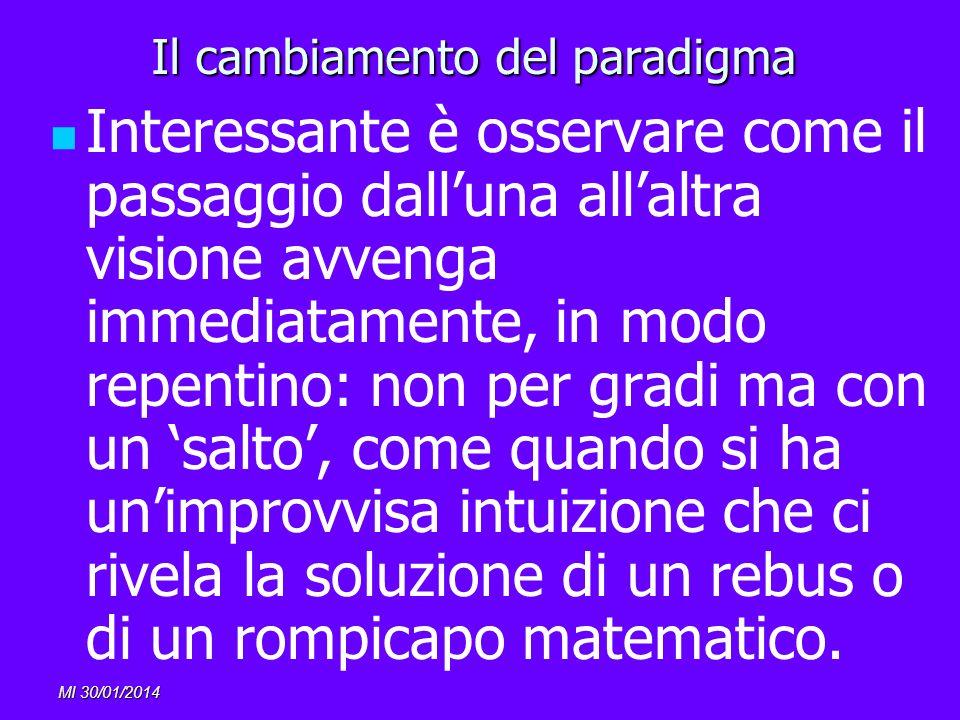 MI 30/01/2014 Il cambiamento del paradigma Interessante è osservare come il passaggio dalluna allaltra visione avvenga immediatamente, in modo repenti