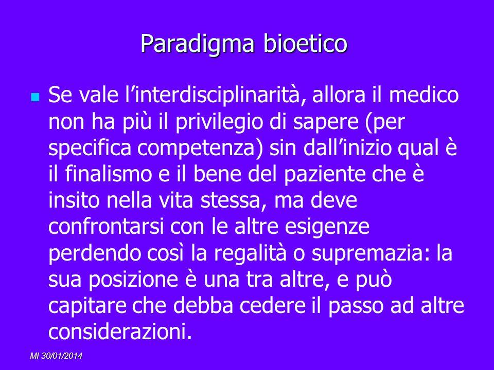 MI 30/01/2014 Paradigma bioetico Se vale linterdisciplinarità, allora il medico non ha più il privilegio di sapere (per specifica competenza) sin dall