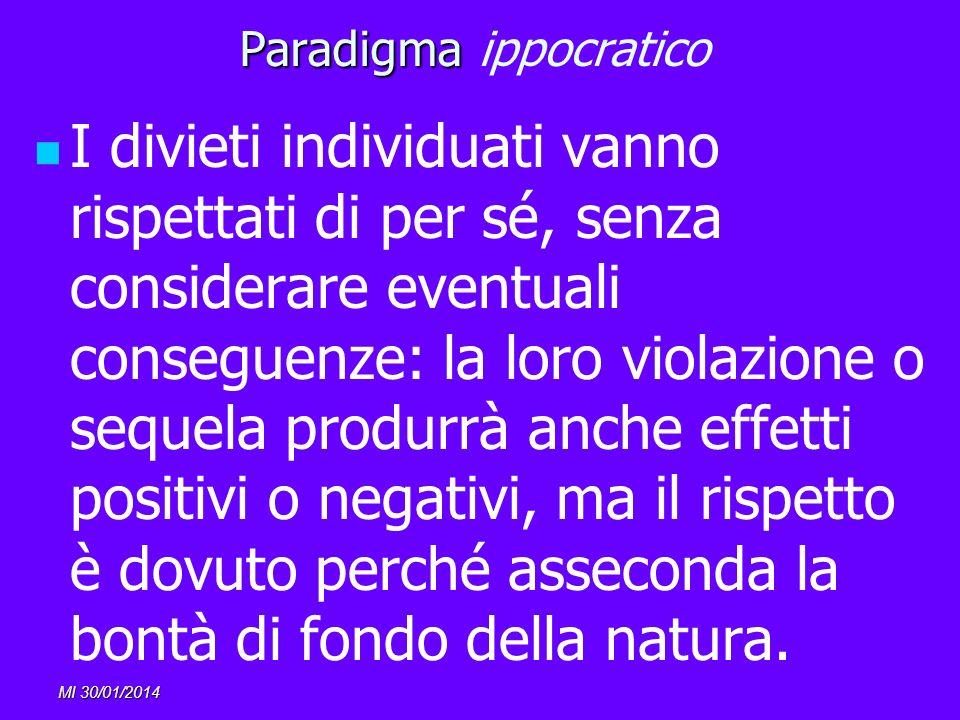 MI 30/01/2014 Paradigma Paradigma ippocratico I divieti individuati vanno rispettati di per sé, senza considerare eventuali conseguenze: la loro viola