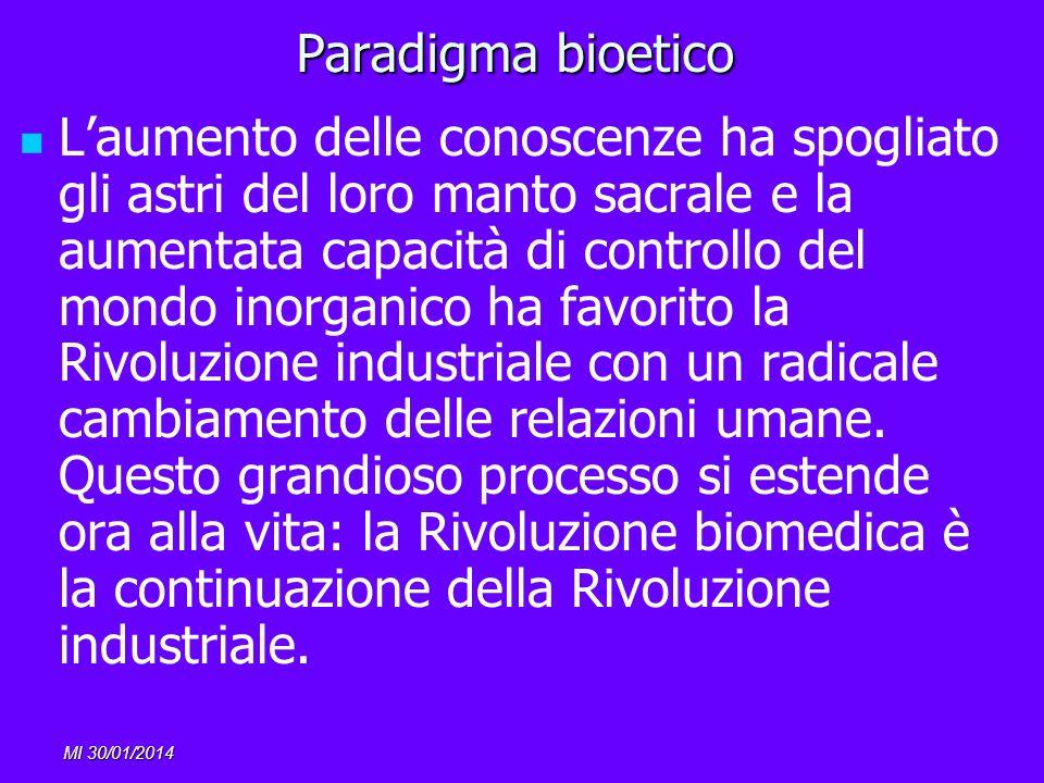 MI 30/01/2014 Paradigma bioetico Laumento delle conoscenze ha spogliato gli astri del loro manto sacrale e la aumentata capacità di controllo del mond