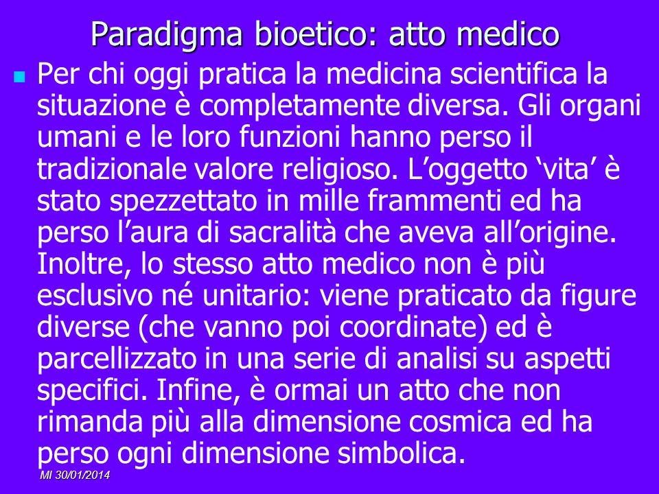 MI 30/01/2014 Paradigma bioetico: atto medico Per chi oggi pratica la medicina scientifica la situazione è completamente diversa. Gli organi umani e l