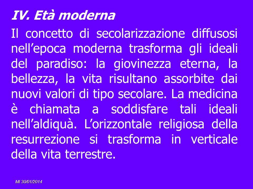 MI 30/01/2014 IV. Età moderna Il concetto di secolarizzazione diffusosi nellepoca moderna trasforma gli ideali del paradiso: la giovinezza eterna, la