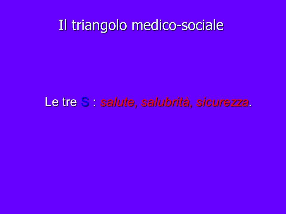 Il triangolo medico-sociale Le tre S : salute, salubrità, sicurezza.