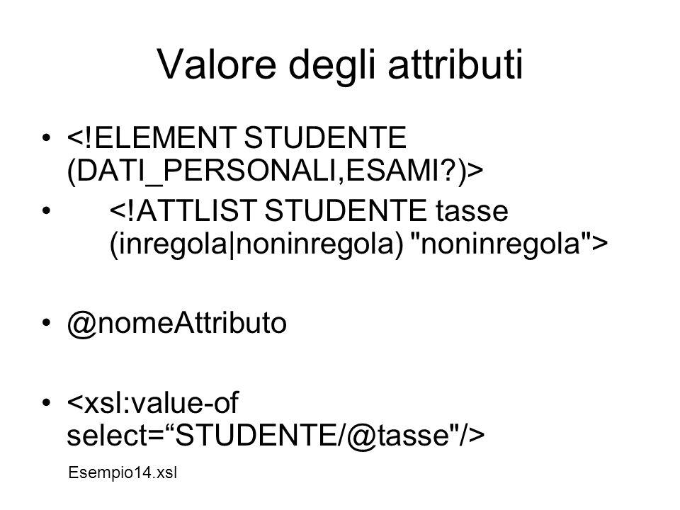 Valore degli attributi @nomeAttributo Esempio14.xsl