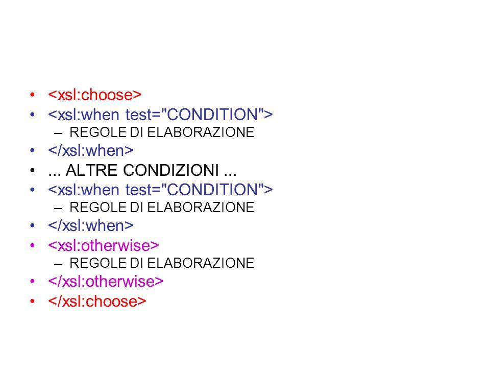 –REGOLE DI ELABORAZIONE... ALTRE CONDIZIONI... –REGOLE DI ELABORAZIONE –REGOLE DI ELABORAZIONE