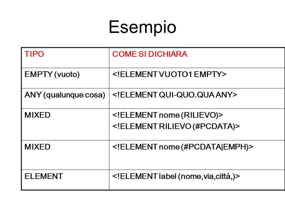 Elementi alternativi (INDIRIZZO|EMAIL) Elementi opzionali (EMAIL?) * = l asterisco indica qualsiasi numero da 0 a n + = il simbolo più indica qualsiasi numero da 1 a n Esempio5.xml