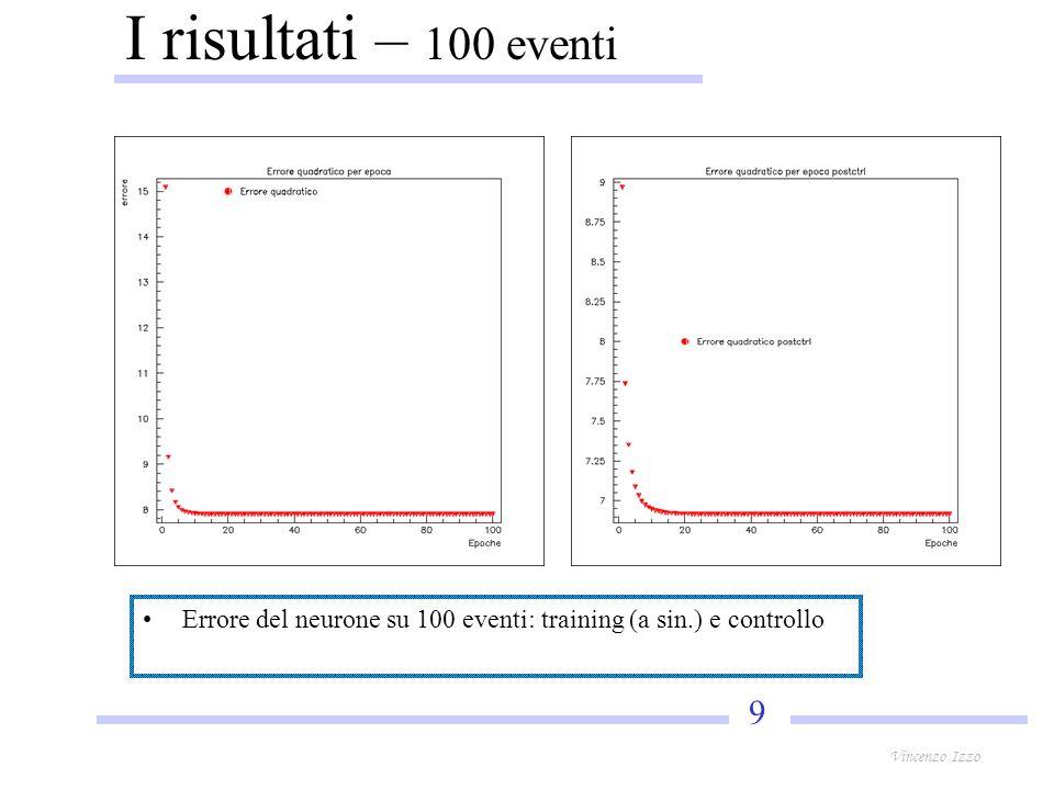 9 Vincenzo Izzo I risultati – 100 eventi Errore del neurone su 100 eventi: training (a sin.) e controllo