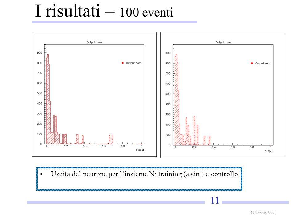 11 Vincenzo Izzo I risultati – 100 eventi Uscita del neurone per linsieme N: training (a sin.) e controllo