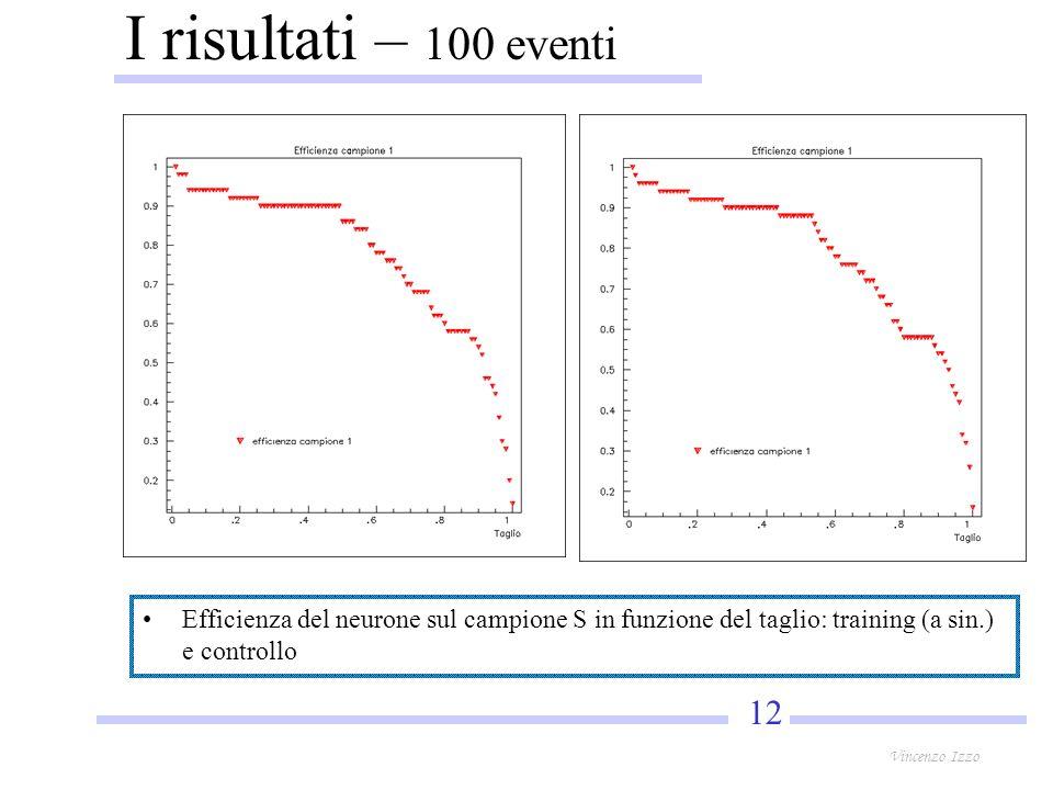 12 Vincenzo Izzo I risultati – 100 eventi Efficienza del neurone sul campione S in funzione del taglio: training (a sin.) e controllo
