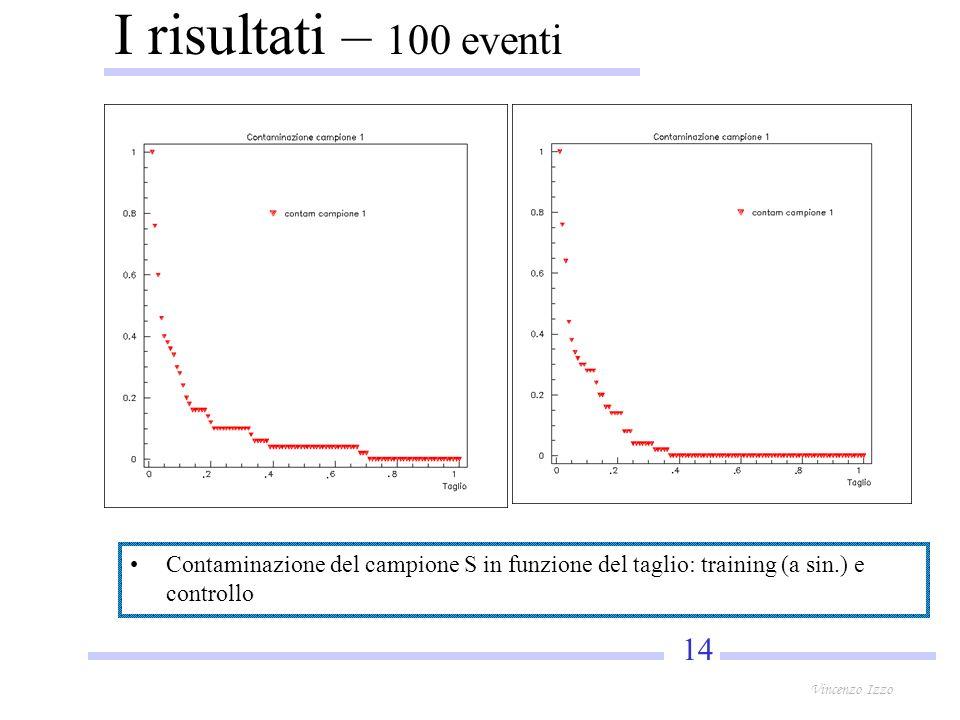 14 Vincenzo Izzo I risultati – 100 eventi Contaminazione del campione S in funzione del taglio: training (a sin.) e controllo
