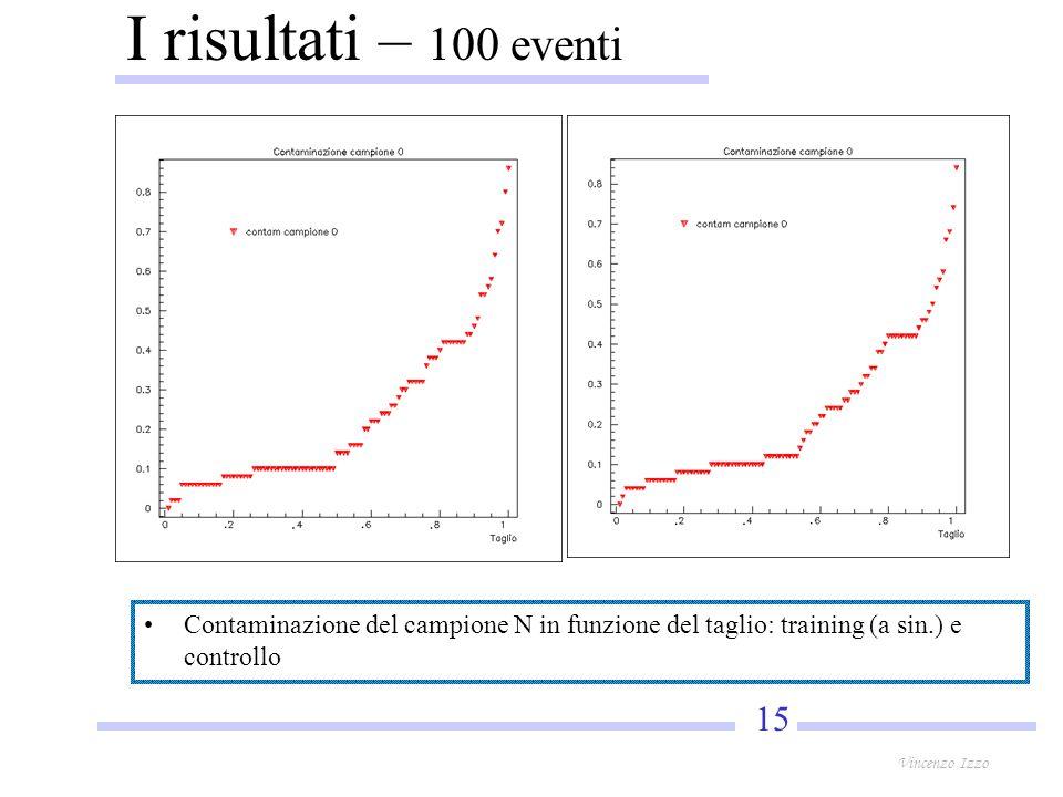 15 Vincenzo Izzo I risultati – 100 eventi Contaminazione del campione N in funzione del taglio: training (a sin.) e controllo