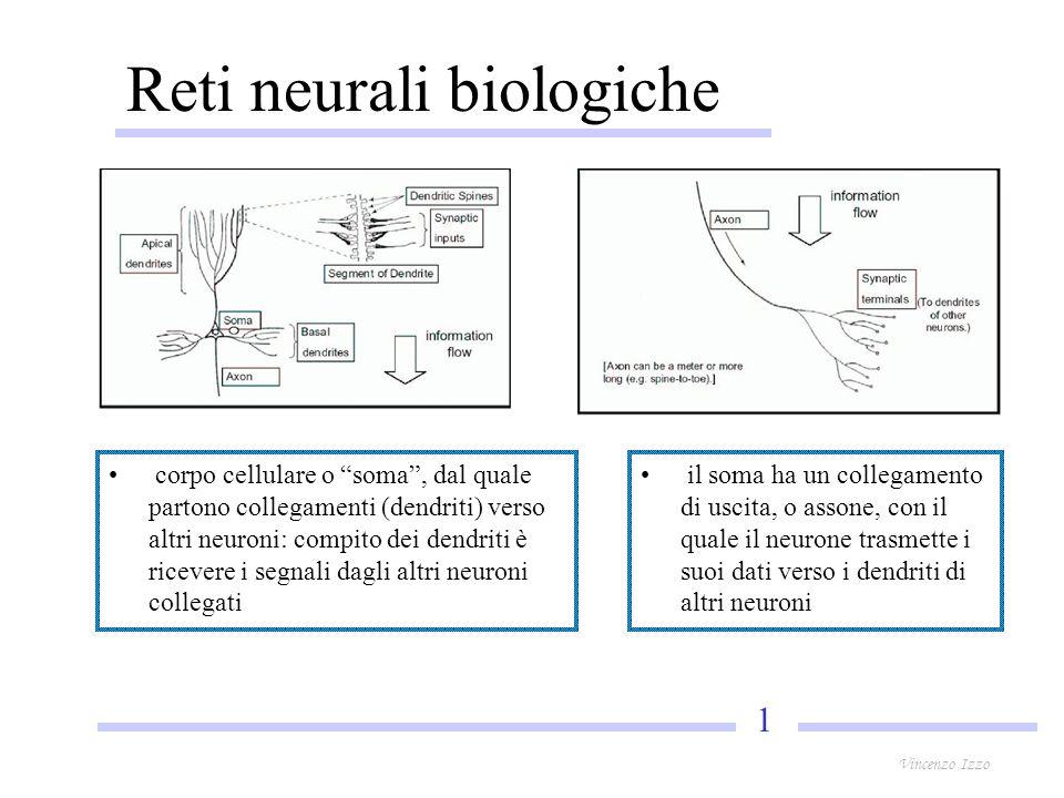 1 Reti neurali biologiche corpo cellulare o soma, dal quale partono collegamenti (dendriti) verso altri neuroni: compito dei dendriti è ricevere i segnali dagli altri neuroni collegati il soma ha un collegamento di uscita, o assone, con il quale il neurone trasmette i suoi dati verso i dendriti di altri neuroni