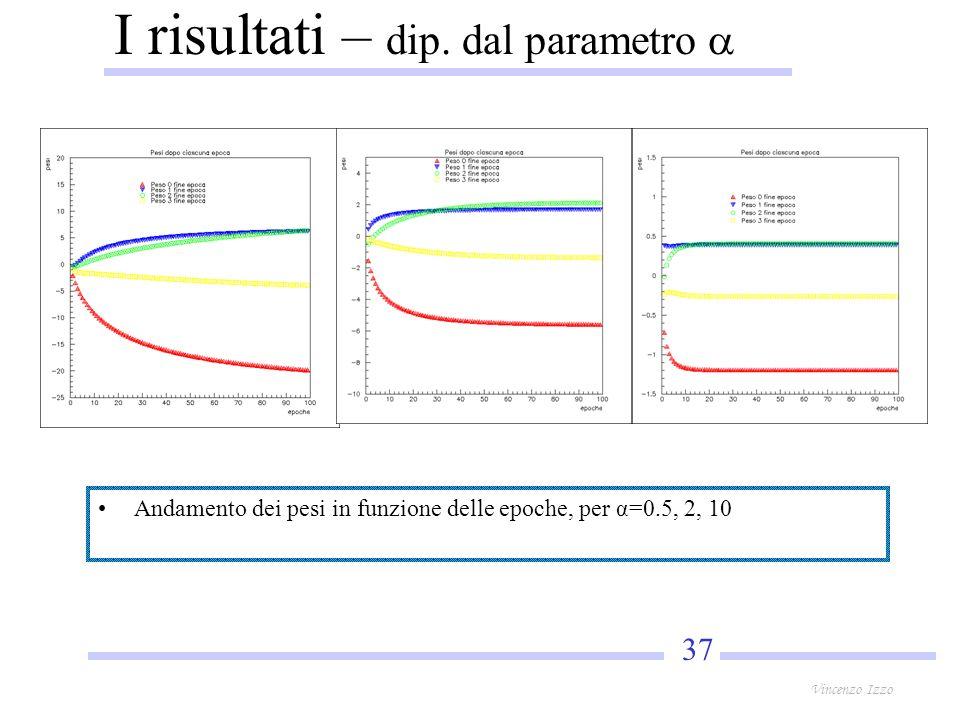 37 Vincenzo Izzo I risultati – dip.