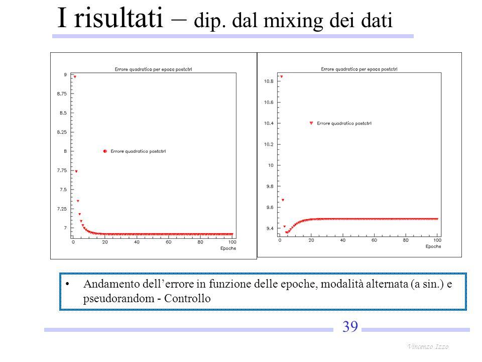 39 Vincenzo Izzo I risultati – dip.
