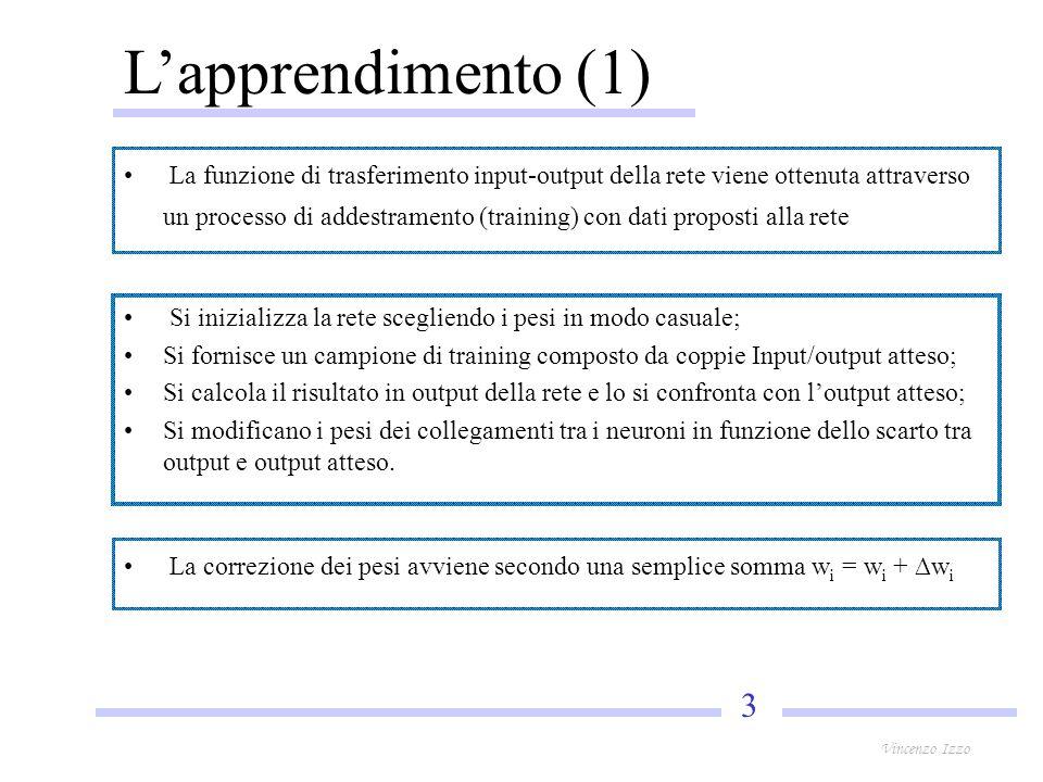 4 Vincenzo Izzo Lapprendimento (2) Definiamo lerrore commesso dalla rete N 0 = neuroni in uscita, T = eventi del campione di training, Out i = valori in uscita della rete, Y i = valori attesi E = 1 (Y i (t) - Out i (t) ) 2 N0N0 T i=1t=1 N0N0 La correzione sui pesi è