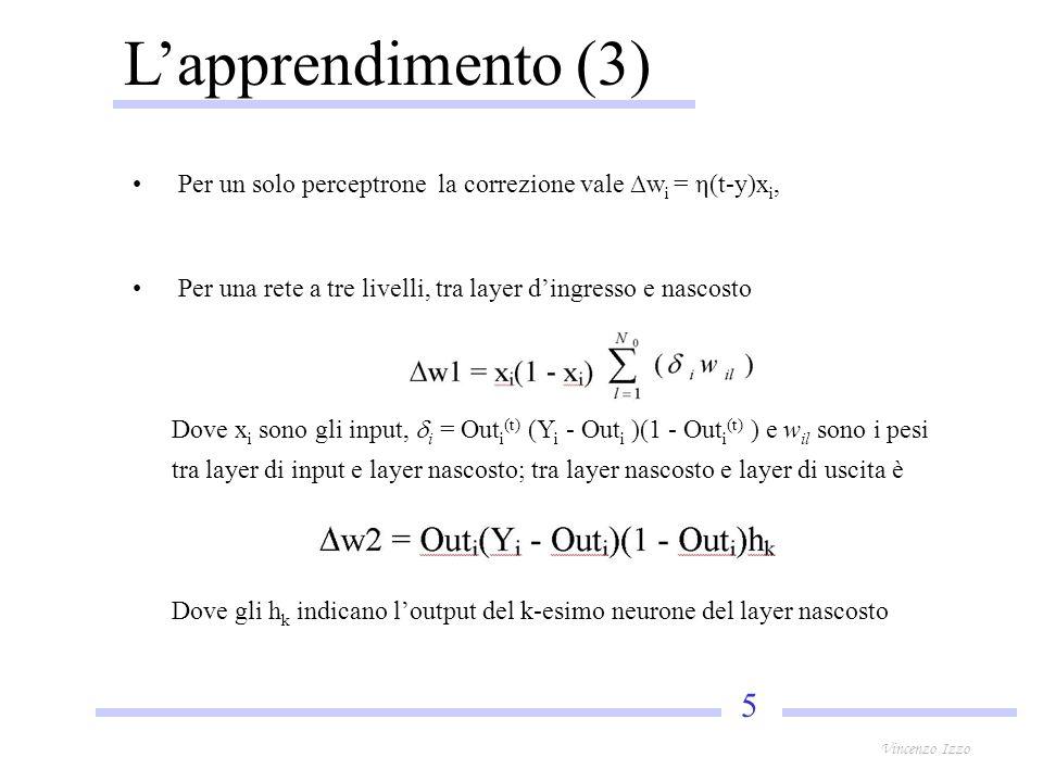 5 Vincenzo Izzo Lapprendimento (3) Per un solo perceptrone la correzione vale w i = η(t-y)x i, Per una rete a tre livelli, tra layer dingresso e nascosto Dove x i sono gli input, i = Out i (t) (Y i - Out i )(1 - Out i (t) ) e w il sono i pesi tra layer di input e layer nascosto; tra layer nascosto e layer di uscita è Dove gli h k indicano loutput del k-esimo neurone del layer nascosto