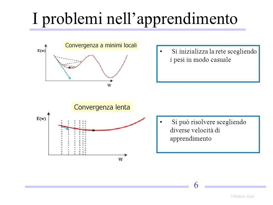 6 Vincenzo Izzo I problemi nellapprendimento Si inizializza la rete scegliendo i pesi in modo casuale Si può risolvere scegliendo diverse velocità di apprendimento