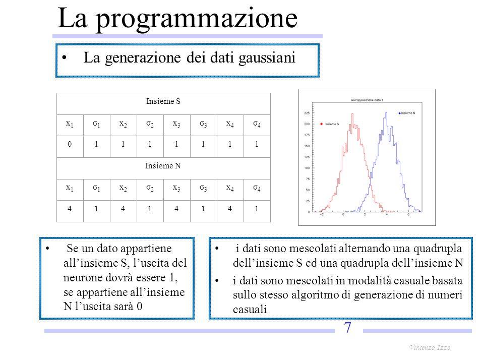 8 Vincenzo Izzo I risultati Errore commesso dal neurone, per il campione di training e quello di controllo E = 1 (Y i (t) - Out i (t) ) 2 N0N0 T i=1t=1 N0N0 Risposta in uscita, per il campione di training e quello di controllo Efficienza e contaminazione per gli insiemi S e N del neurone, per il campione di training e quello di controllo