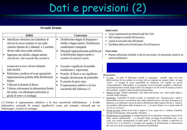 Dati e previsioni (2)