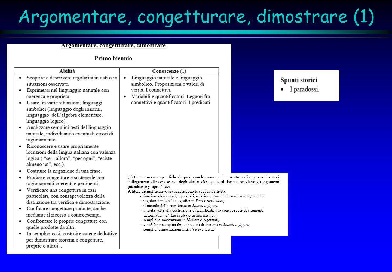 Argomentare, congetturare, dimostrare (1)