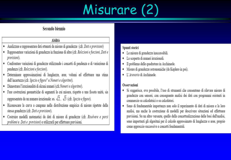 Misurare (2)