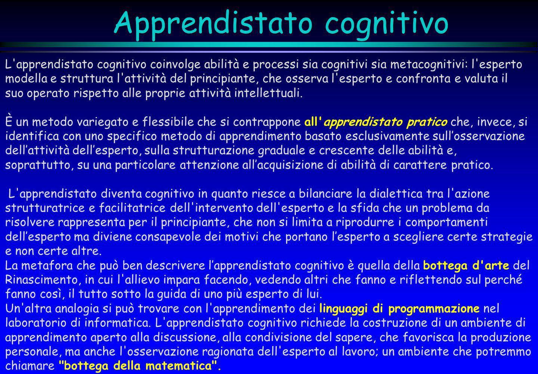 Apprendistato cognitivo L'apprendistato cognitivo coinvolge abilità e processi sia cognitivi sia metacognitivi: l'esperto modella e struttura l'attivi