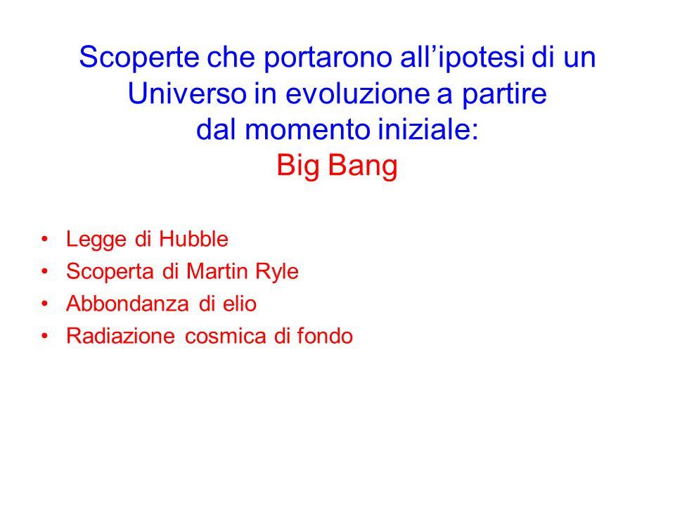 Scoperte che portarono allipotesi di un Universo in evoluzione a partire dal momento iniziale: Big Bang Legge di Hubble Scoperta di Martin Ryle Abbond