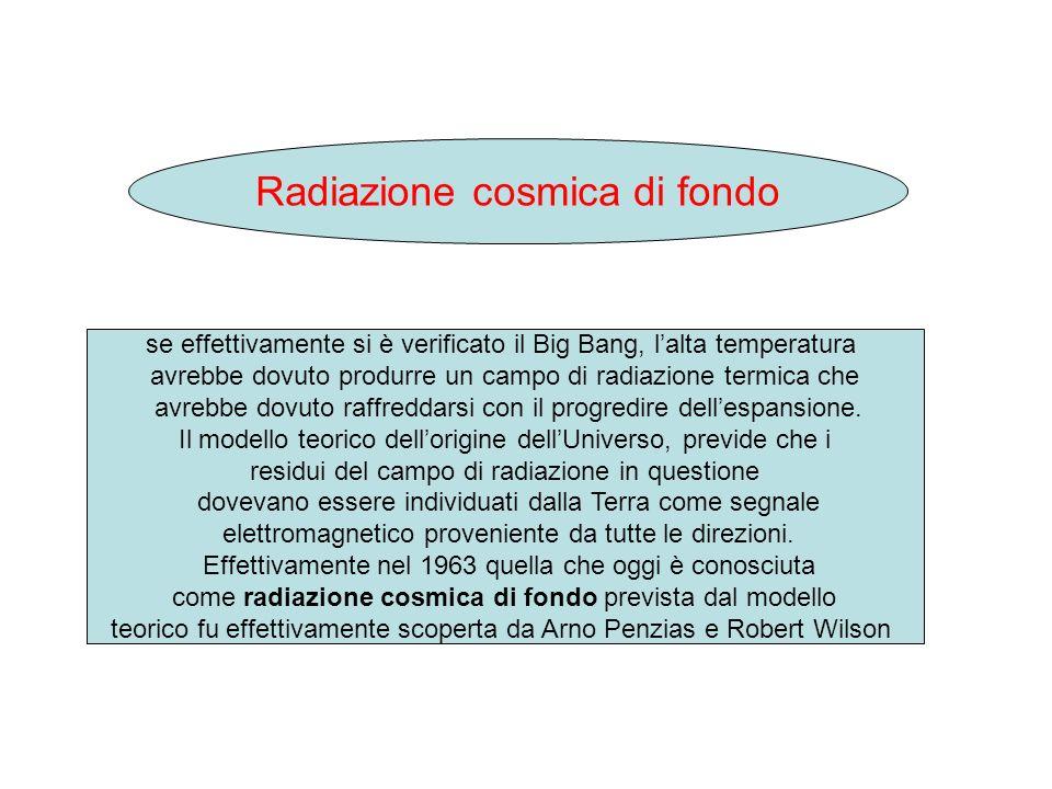 Radiazione cosmica di fondo se effettivamente si è verificato il Big Bang, lalta temperatura avrebbe dovuto produrre un campo di radiazione termica ch