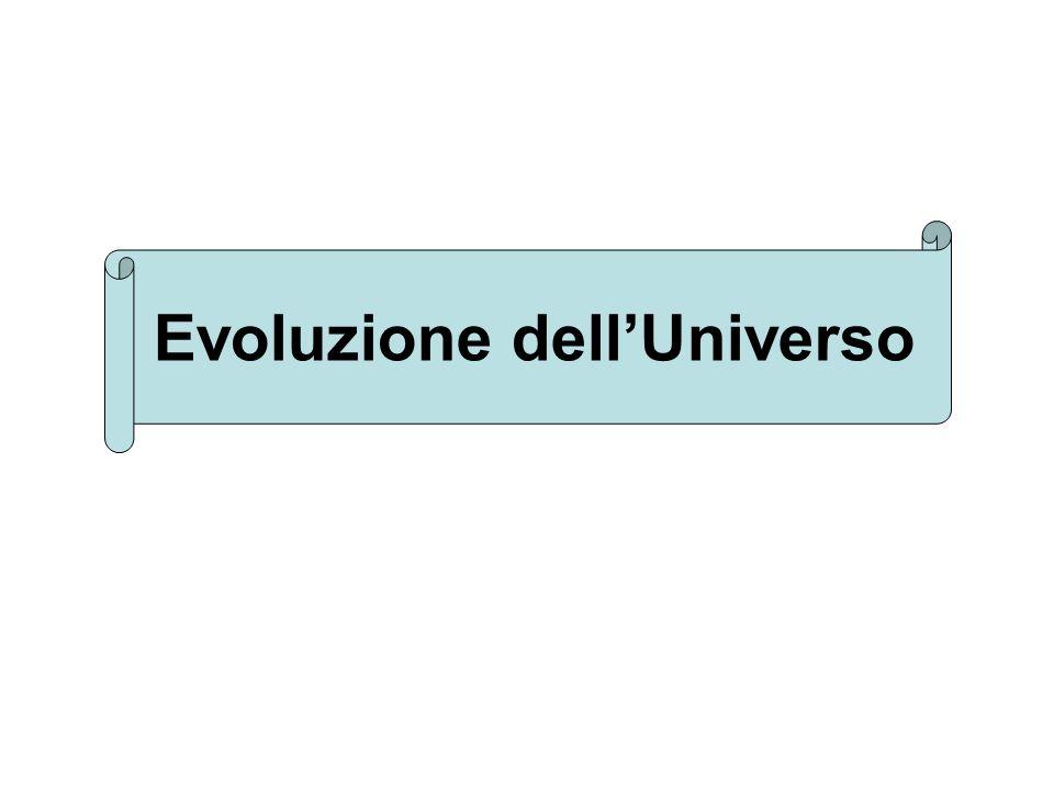 Il futuro dellUniverso dipende dalla densità media della sua materia ρ 0 Consideriamo il moto di una singola galassia Dati m massa della galassia R distanza galassia dalla Terra M massa totale galassie presenti nel volume sferico di raggio R v la velocità di recessione della galassia Energia potenziale gravitazionale della galassia: -GMm/R Energia totale della galassia: E=K+U=1/2mv 2 -GMm/r Dove E dipende da M cioè dipende dalla densità di massa volumica: ρ=M/((4/3)πR 3 ) Energia totale E0: la galassia si allontana indefinitivamente dalla Terra Energia totale E<0: la galassia invertirà il moto di recessione ritornando sulla Terra