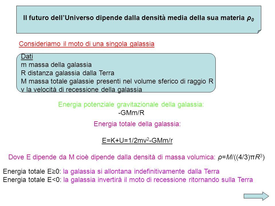 Il futuro dellUniverso dipende dalla densità media della sua materia ρ 0 Consideriamo il moto di una singola galassia Dati m massa della galassia R di