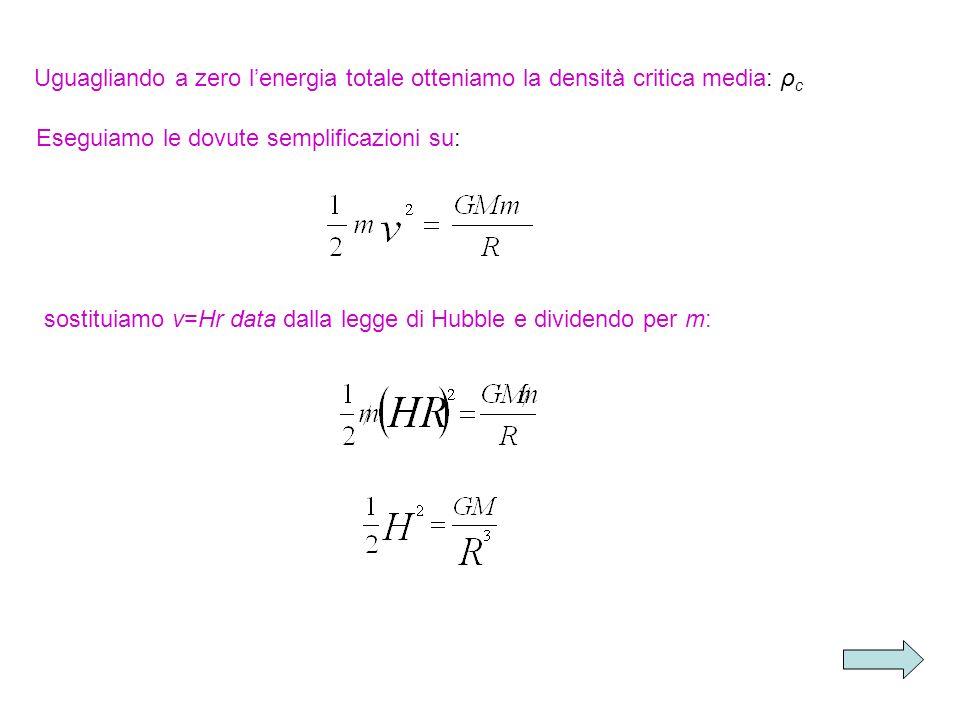 Uguagliando a zero lenergia totale otteniamo la densità critica media: ρ c Eseguiamo le dovute semplificazioni su: sostituiamo v=Hr data dalla legge d