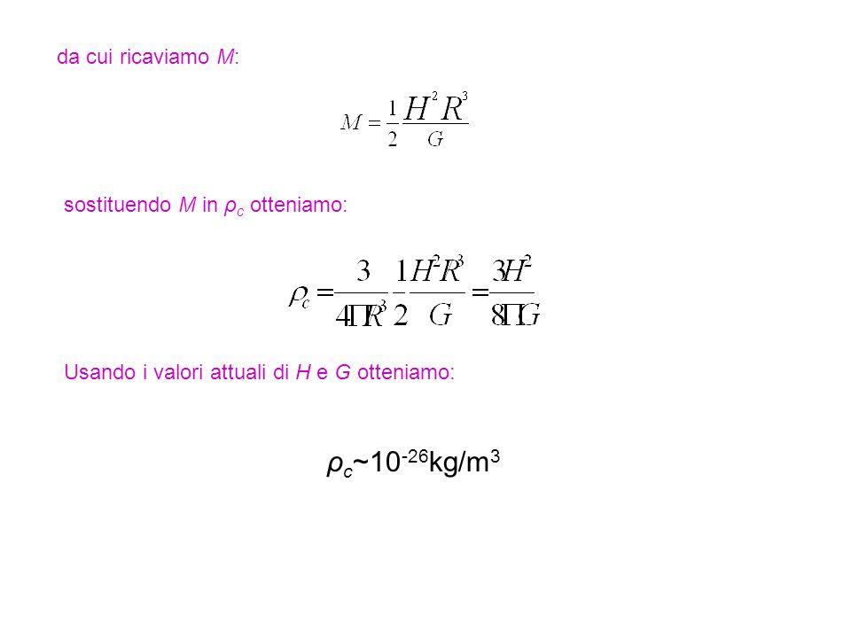 Ovviamente, alla luce di questi calcoli, risulta fondamentale determinare la densità media attuale dellUniverso ρ 0, dalla quale dipende il destino del Cosmo.